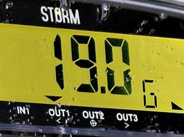 Waterproof Indicators