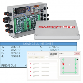 SmartCan Digital Conversion
