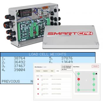 SmartCan Digital Conversion