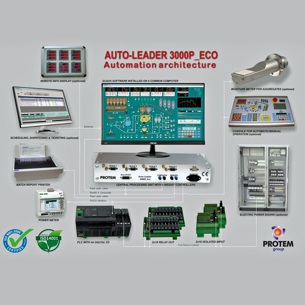 Auto Leader 3000p Eco Circuit Breaker Retrofit Kit Autoleader